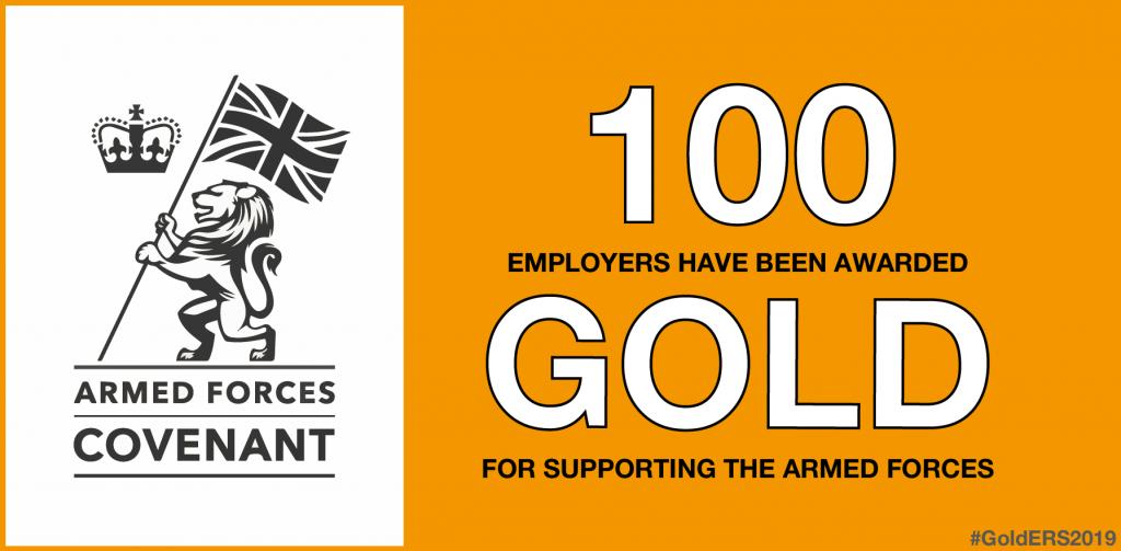 ERS Gold - 100 Winners banner