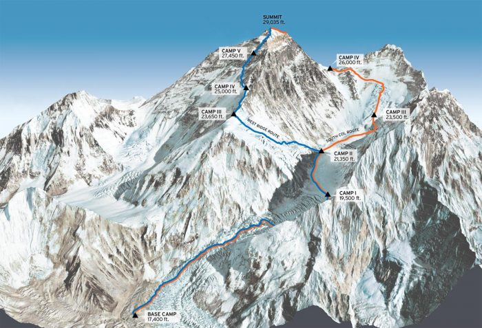 Mount Everest climb route map